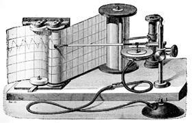 Детектор на лъжата и цени за различните тестове